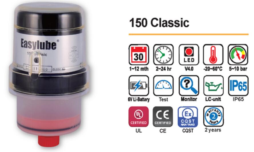 供应台湾easylube250 东莞冶金机械自动润滑器 传动机械定时加脂泵 输送机单点润滑器台湾品质润滑设备