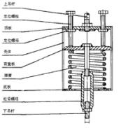 F14六角头螺栓图片