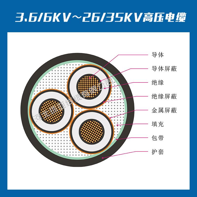 电缆图片/电缆样板图 (4)