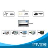 小区 宾馆 酒店 IPTV系统 小区IPTV系统 宾馆IPTV系统 酒店IPTV系统网关 小区宾馆酒店 IPTV系统网关