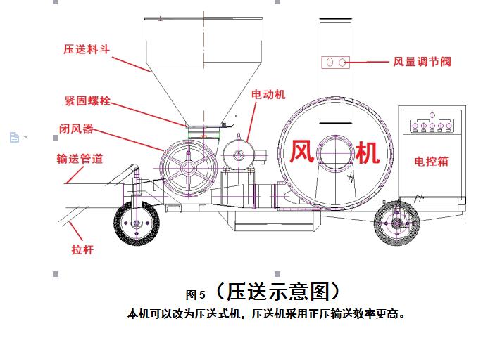 腾达QH-20压送式吸粮机图片/腾达QH-20压送式吸粮机样板图 (4)
