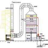 填料吸收塔 吸收塔结构图 吸收塔搅拌器 吸收塔结构