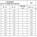 安平石笼网格宾网铅丝笼厂家规格图片