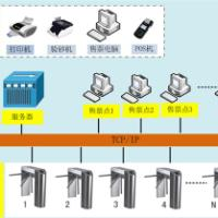 重庆手机二维码景区电子门票系统,仁卡科技上门安装