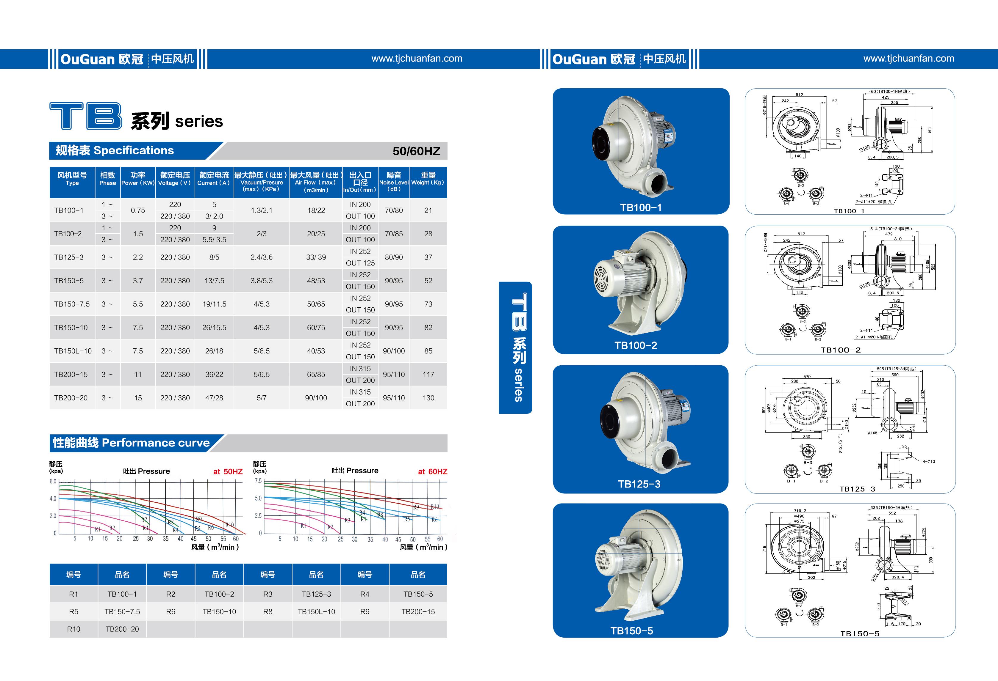 RB高压鼓风机 RB环形高压鼓风机 RB-200(200W RB高压鼓风机价格 RB高压鼓风机厂家 RB高压鼓风机定制
