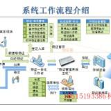 涉案财物管理系统