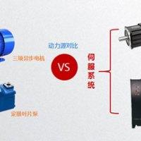 空压机余热回收节能改造@注塑机伺服改造节能空间有多大,每小时能省多少电,