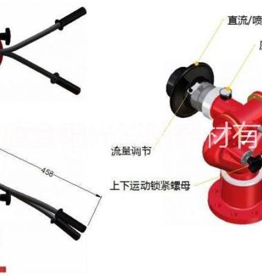 消防水炮图片/消防水炮样板图 (3)