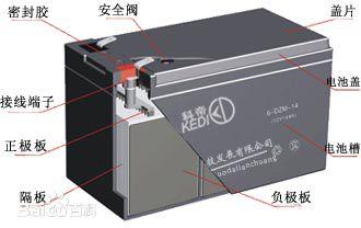 铅酸电池做国内3C认证