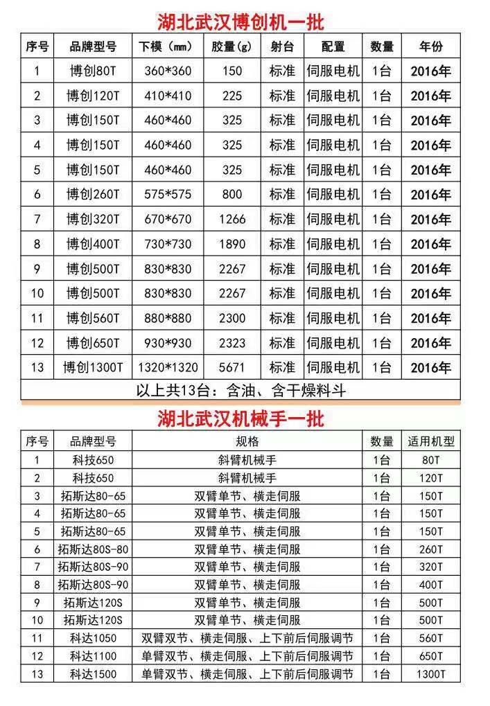 博创注塑机出售80-1300吨售湖北武汉上市公司机台保养一流、机况好,价格便宜,批发出售