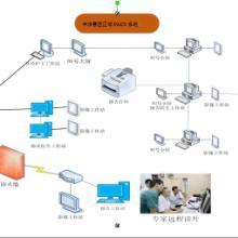 华浩慧医区域云影像PACS系统图片